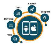 Android App Development   Android Games Developers   Dazzledapps